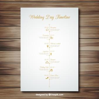 Línea del tiempo del día de la boda