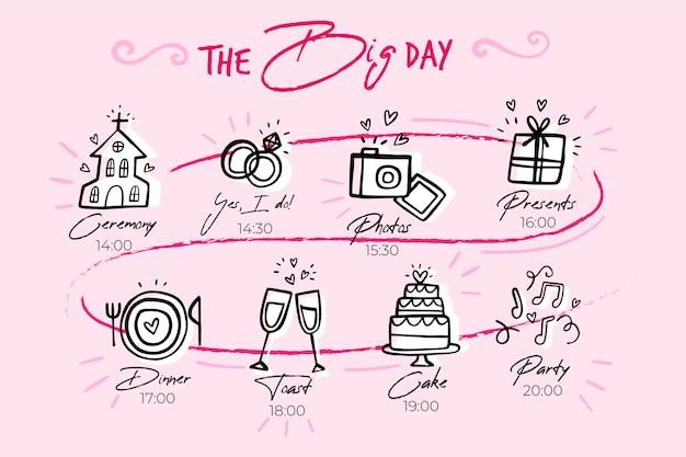 Línea de tiempo dibujada a mano para el gran día