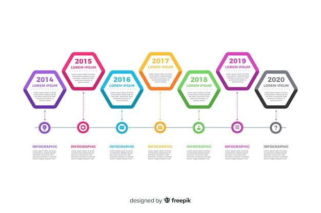 Línea de tiempo diseño plano colorido infografía