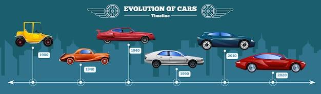Línea de tiempo de evolución del automóvil plana con vehículos de diferentes años de producción.