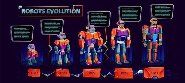 Línea de tiempo de la evolución de los robots, inteligencia artificial, progreso tecnológico, infografía de vector de dibujos animados en color naranja púrpura