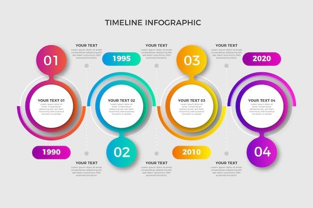 Línea de tiempo gradiente con números