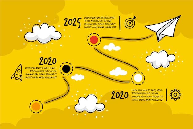 Línea de tiempo de infografía dibujada a mano