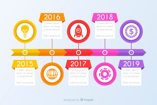 Línea de tiempo de infografía empresarial plana
