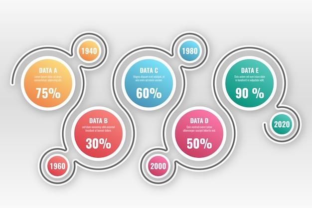 Línea de tiempo infografía en gradiente