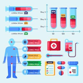 Línea de tiempo de infografía médica con datos