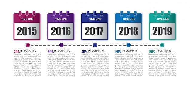Línea de tiempo infografía