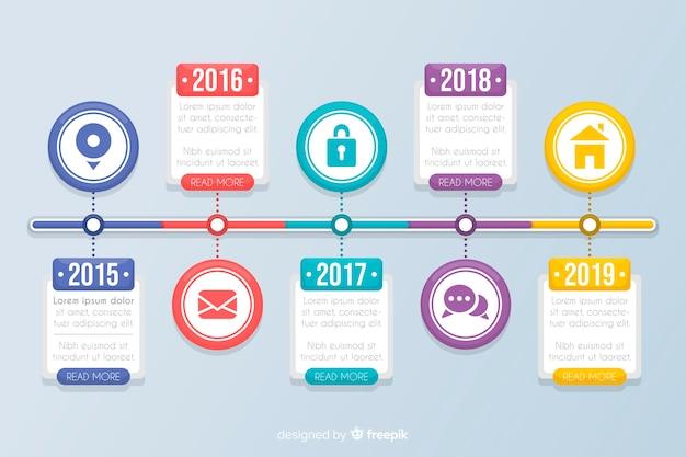 Línea de tiempo plana de infografía empresarial