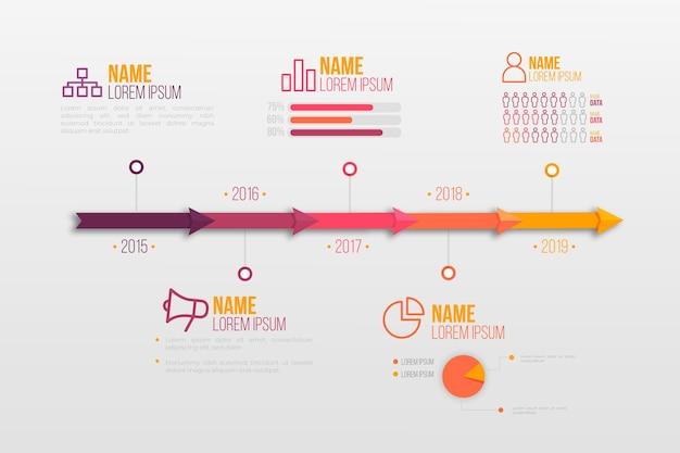 Línea de tiempo plana infografía