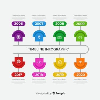 Línea de tiempo plana negocio infografía