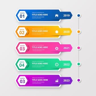 Línea de tiempo con plantilla de infografía de fechas