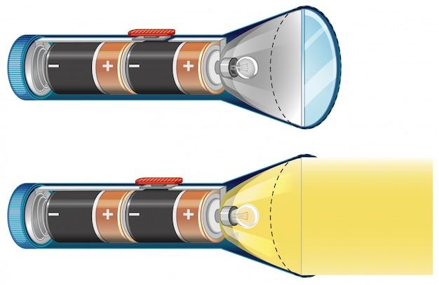 Linternas apagadas y encendidas con baterías adentro