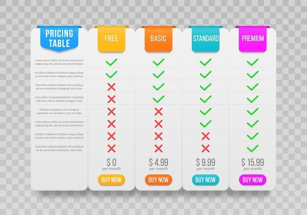 Lista de precios para el sitio web conjunto de planes de alojamiento de tablas de precios y diseño de banners de cajas web