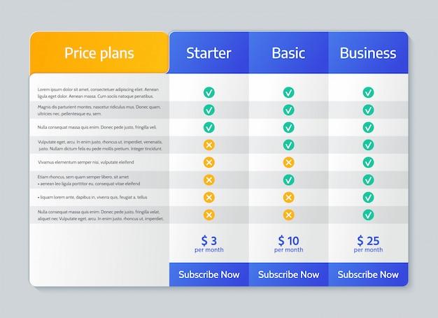 Lista de verificación comparar banner. cuadrícula de precios para compras, negocios, servicios web, aplicación.
