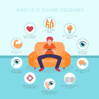 Lista visual de los beneficios de jugar videojuegos