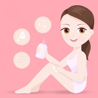 Loción corporal para el cuidado de la piel