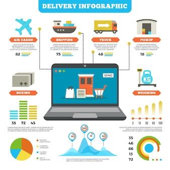 Logística de carga y entrega de producción infográfica.
