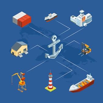Logística marina isométrica e infografía del puerto