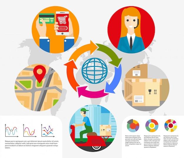 Logística o entrega expresa plantilla de infografía vector