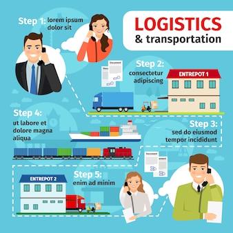 Logística y proceso de transporte infográfico.