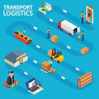 Logística de transporte - isométrica