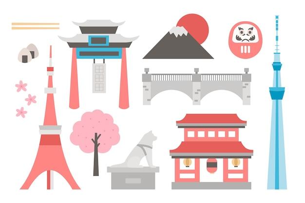 Lugares turísticos en tokio