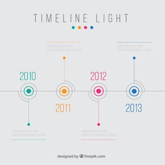 Luz cronología