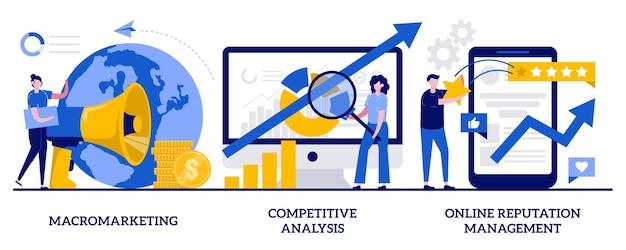 Macromarketing, análisis competitivo, concepto de gestión de reputación online con personas diminutas. conjunto de estrategia de marketing global. análisis de mercado, redes sociales.