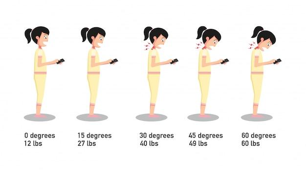 Las malas posturas de los teléfonos inteligentes, el ángulo de flexión de la cabeza relacionado con la presión sobre la columna vertebral. vector