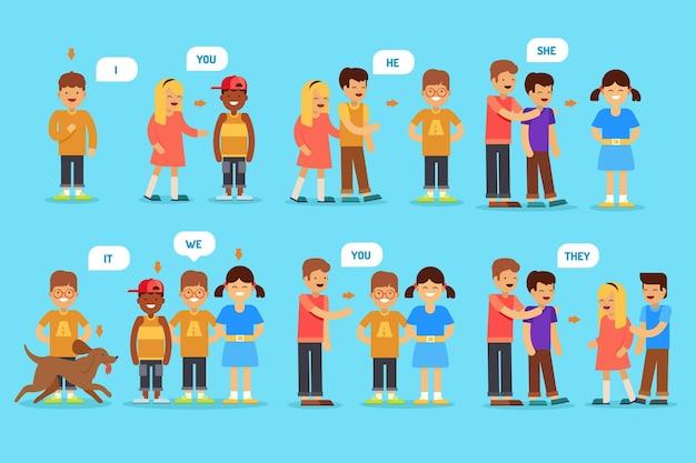 Manera creativa de mostrar pronombres de sujeto en inglés