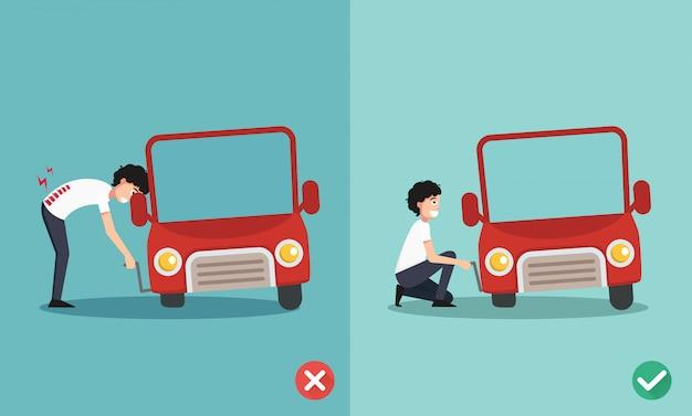 Maneras correctas e incorrectas de arreglar un auto, ilustración