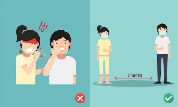 Maneras correctas e incorrectas de proteger la gripe al estornudar, usando la máscara para prevenir la infección