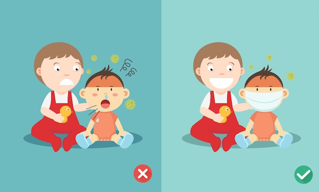 Maneras correctas e incorrectas de proteger a los niños.