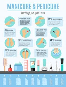 Manicura pedicura infografía elementos cartel plano