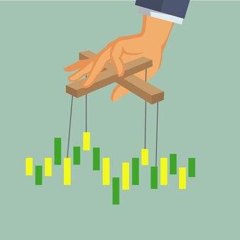 Manipulación de mercado