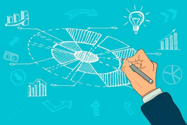 La mano de un hombre de negocios dibuja un gráfico circular