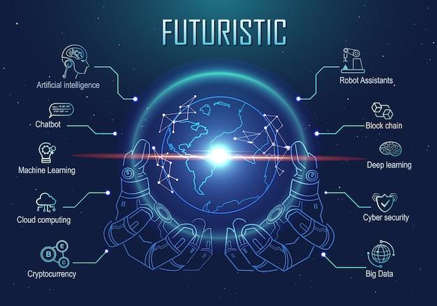 Mano robótica infografía futurista que sostiene el globo digital virtual de la tierra.