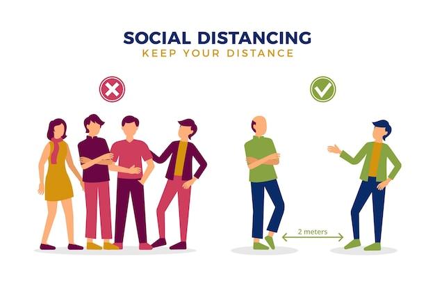 Mantenga su distancia infografía