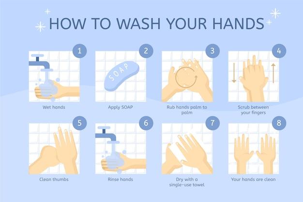 Mantenga sus manos sanas con agua y jabón.