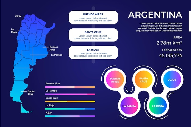 Mapa de argentina degradado creativo infografía