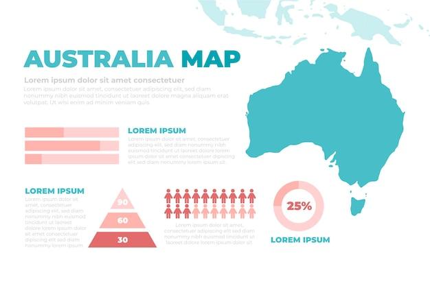 Mapa de australia dibujado a mano infografía