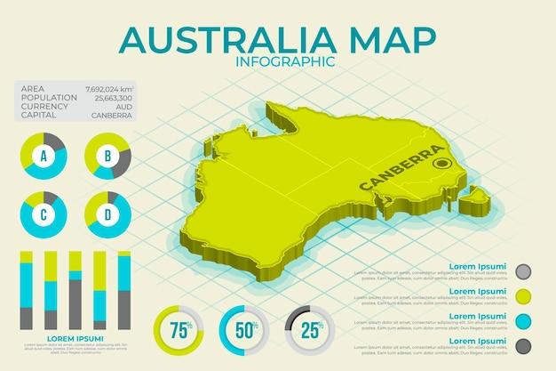Mapa de australia isométrico infografía