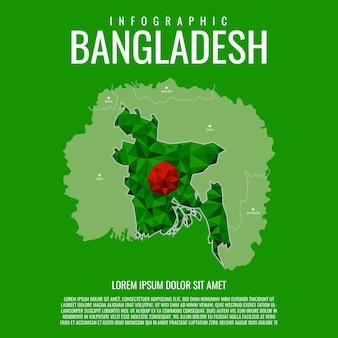 Mapa de bangladesh infografía