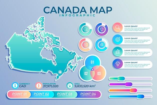 Mapa de canadá degradado infografía