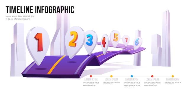 Mapa de carreteras de vector infografía línea de tiempo