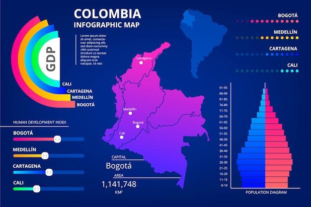 Mapa de colombia degradado infografía