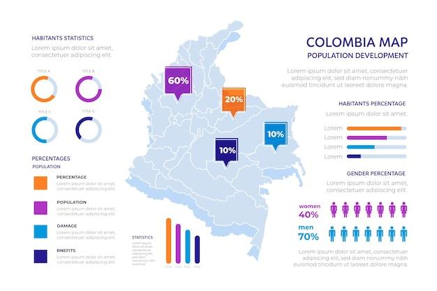 Mapa de colombia dibujado a mano infografía