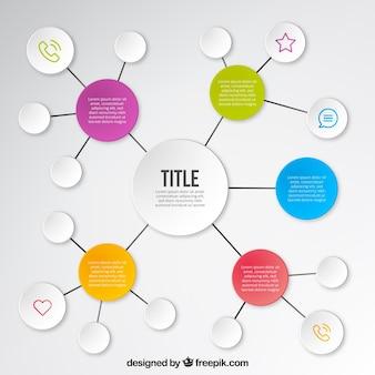 Mapa conceptual profesional con iconos y círculos