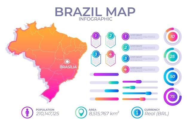 Mapa infográfico degradado de brasil