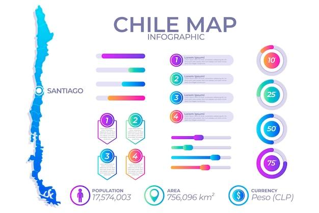 Mapa infográfico degradado de chile